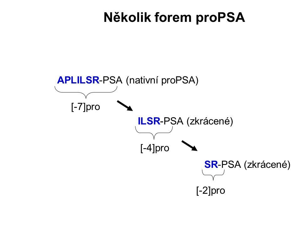 Několik forem proPSA APLILSR-PSA (nativní proPSA) [-7]pro